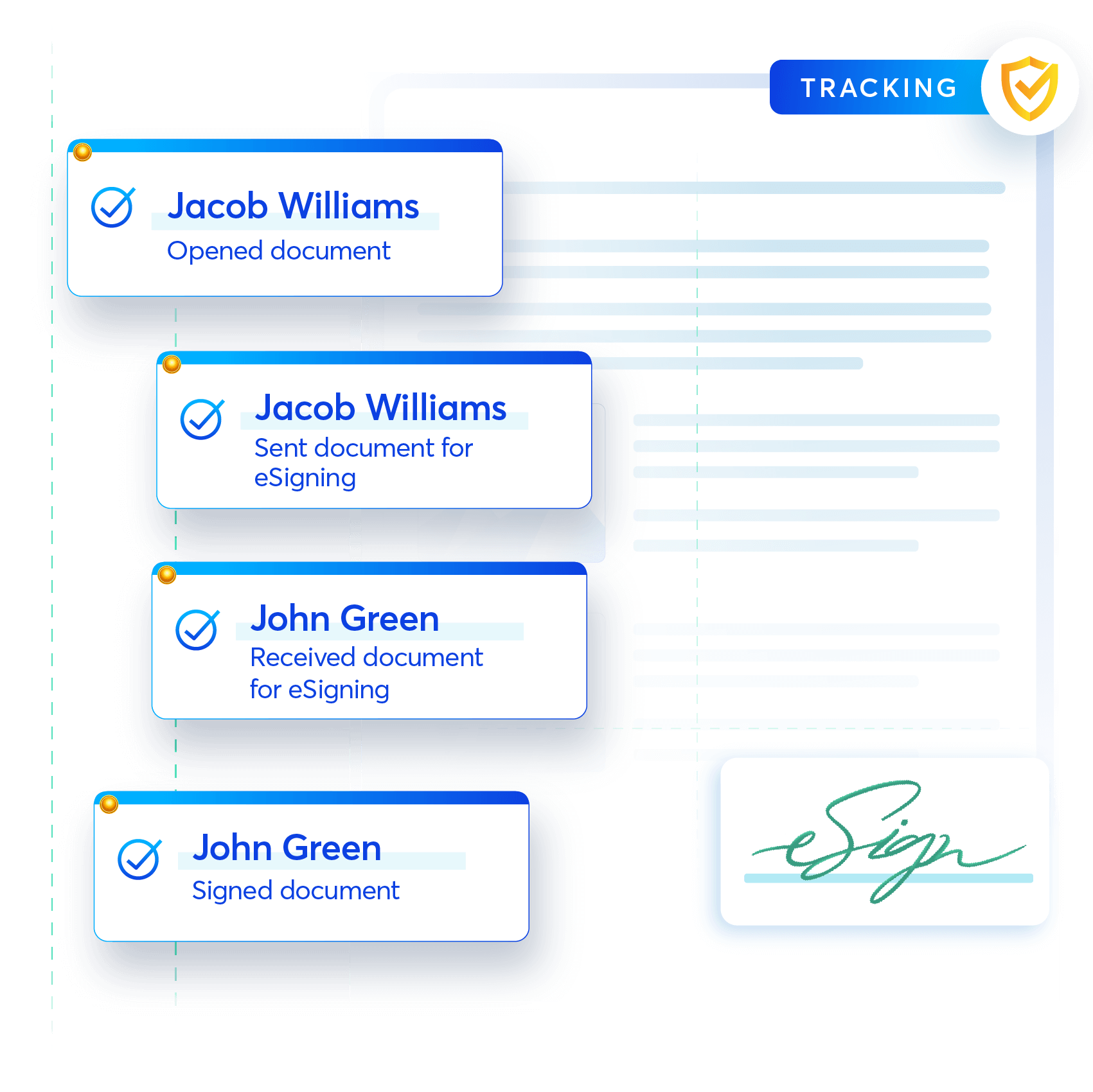 Know the status of your documents, keep a check on the user activity and manage the access control of your documents within Revv.